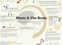 music and the human brain lessons teach music and the brain health infographics