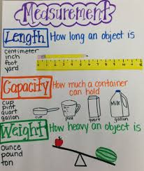 Mass Anchor Chart Anchor Online Charts Collection