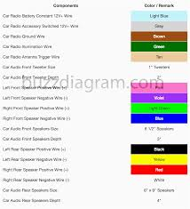 ford explorer stereo wire diagram 1998 to 2005 youtube incredible 1999 toyota corolla stereo wiring harness at 1998 Toyota Corolla Stereo Wiring Diagram