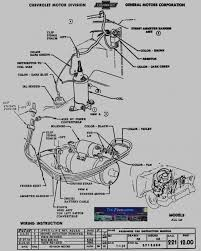 26 pictures of chevy 350 starter wiring diagram techrush me 350 Chevy Engine Wiring Diagram 26 pictures of chevy 350 starter wiring diagram techrush me