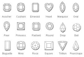 Diamond Types Chart Pin On Jewelry And Accessories