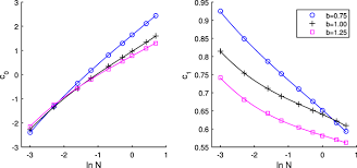 15, 2011 , 5:15 pm. Nomogram To Help Explain Probabilistic Seismic Hazard Springerlink