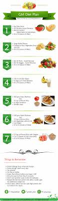 Gm Diet Chart For Weight Loss Pros Cons 7 Days Sample