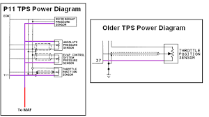 similiar tps sensor voltage keywords th how to modify 00 p11 b15 s to work older ecu s