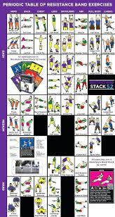 Band Workouts Resistance Tube Exercises Chart Pdf