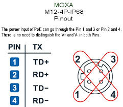 m12 5 pinout related keywords m12 5 pinout long tail keywords pinout additionally rj45 connector diagram likewise 5 pin m12