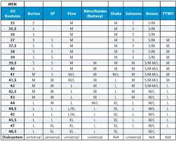 Men S Snowboard Length Chart Snowboard Binding Size Chart