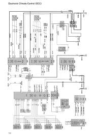 volvo v wiring schematics wiring diagram and schematic design volvo s40 v50 wiring diagram and cable harness 2004