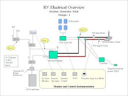 rv micro monitor panel wiring diagram wiring diagram for you • kib rv monitor panel wiring diagram tank related rv electrical panel wiring kib tank monitor