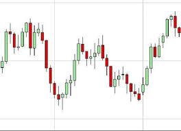 Forex Trading Charts Fxtradingcharts Com
