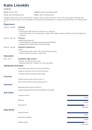 hostess sample resume hostess resume samples and complete writing guide 20