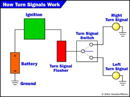 basic turn signal wiring diagram just another wiring diagram blog • the wiring how turn signals work howstuffworks rh auto howstuffworks com turn signal wiring diagram ford