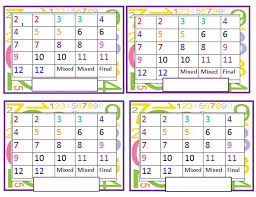 Multiplication Incentive Chart Multiplication Fluency In Minutes A Day Scholastic