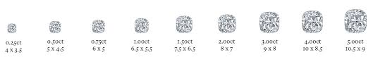 Cushion Cut Diamonds Everything To Know Diamond Shape