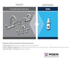 moen roman tub faucets also works in 2 and 3 handle tub showers installation instructions included