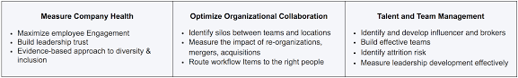 Uw Health Organizational Chart The Next Generation Of People Relationship Management With