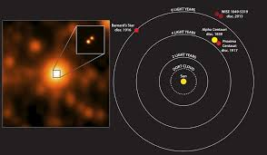 astronomers discover third closest star system astronomy sci left wise 1049 5319 is at the center of the larger image taken by