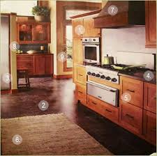 132 Best Kitchen Ideas Images On Pinterest  Home Kitchen Ideas Kitchen And Floor Decor