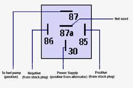 5 wire plug diagram wiring diagram more 5 wire plug diagram wiring diagram inside 5 wire round trailer plug diagram 5 wire plug diagram