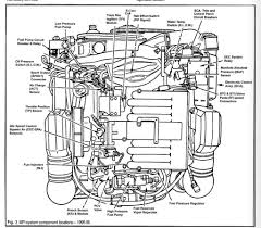 electronic wiring diagram ford 302 efi electronic discover your ford 302 wiring diagram nilza