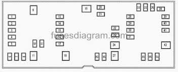 cucv fuse panel diagram wiring diagram online cucvdiagrams basic cucv fuse box diagram simple wiring diagram fuse panel diagram cj8 cucv fuse panel diagram