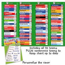 Football League Table Wall Chart Manetic Wall Chart Football Table