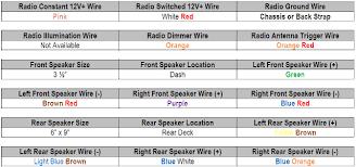 2005 chrysler pacifica touring radio wiring diagram efcaviation com 2006 subaru impreza radio removal at 2006 Subaru Impreza Stereo Wiring Diagram