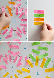Make Your Seating Chart Like A Pro Naturally Yours Events