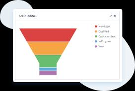Manage Sales Pipeline Pipeline Management Software Really Simple Systems Crm