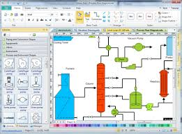Operation Process Chart Maker Process Flow Diagram Draw Process Flow By Starting With