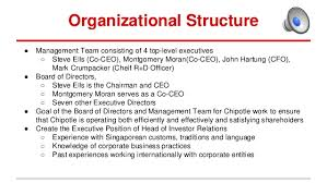 Chipotle Organizational Structure Chart What Is Organizational Structure Of Chipotle