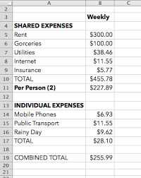 moving expenses list. Interesting Moving Moving Out For The First Time  Making A Budget In Expenses List M