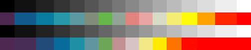 False Color Luts Free Download Iwltbap