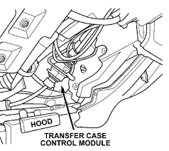 solved location of transfer case control module 2002 ford fixya it is located under the driver side dash on the steering column see diagram below