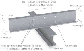 C Purlin Span Chart C And Z Purlins Stratco