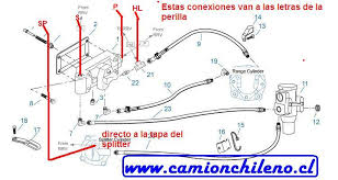 1999 dodge 3500 wiring diagram on 1999 images free download 1999 Dodge Ram Wiring Diagram 1999 dodge 3500 wiring diagram 16 wiring diagram for alternator 1997 dodge ram 3500 1999 dodge ram wiring diagram wiring diagram 1999 dodge ram 2500 diesel