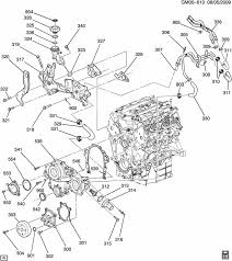 ac wiring diagram for 2005 kia sedona ac discover your wiring 2007 chevrolet impala engine mount