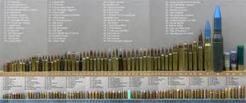bullet caliber list comparison of ammunition