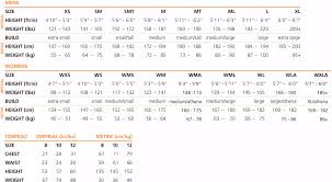 2012 Size Chart A5 Wetsuits_newsizes Justwetsuits