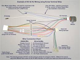 2000 camaro monsoon wiring diagram best of outstanding 2010 ford 2000 camaro monsoon wiring diagram beautiful modern 2000 mustang speaker wire color gallery electrical circuit of