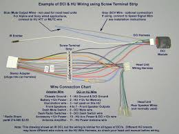 wiring diagram for car radio fharates info sony car radio wiring diagram at Sony Car Stereo Wiring Colors