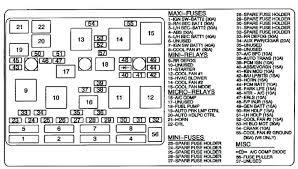 1998 grand prix fuse panel diagram wire center \u2022 1998 pontiac grand am fuse box diagram at 1998 Pontiac Grand Prix Fuse Box Diagram