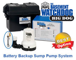 backup sump pump options. Brilliant Sump Everyone With A Sump Pump Should Have Backup System To Options C