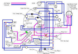 wiring diagram 1980 cj7 jeep ireleast info jeep 1980 cj7 v8 wire diagram jeep wiring diagrams wiring diagram