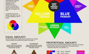 48 Reasonable Poster Color Mixing Chart