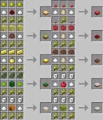 cake minecraft recipe. Minecraft Cookie CraftPic Source Cake Recipe
