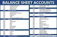 Restaurant Chart Of Accounts Cost Coding Guide