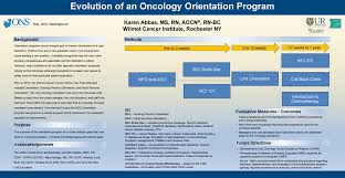 Oncology Nurse Practitioner Roadmap To Establishing An Oncology Nurse Practitioner Fellowship