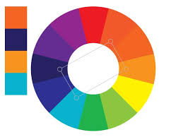 Select two opposites on the color wheel and then select another color two  spaces over and its compliment across ...