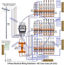 three phase electrical wiring installation in home nec iec three phase distribution board electrical wiring installation diagram according to iec color code